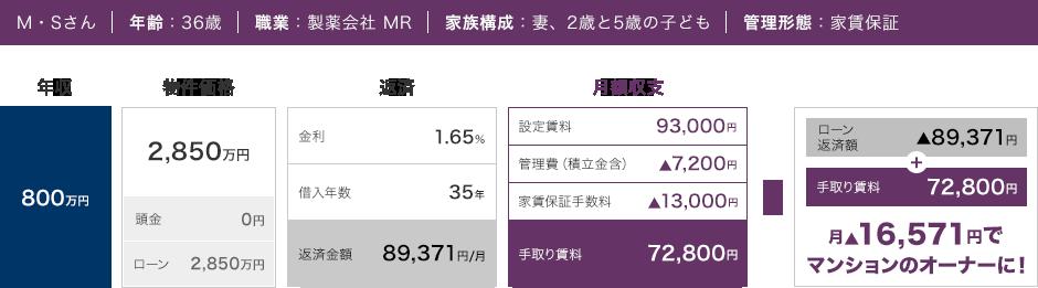 CASE3 年収800万円